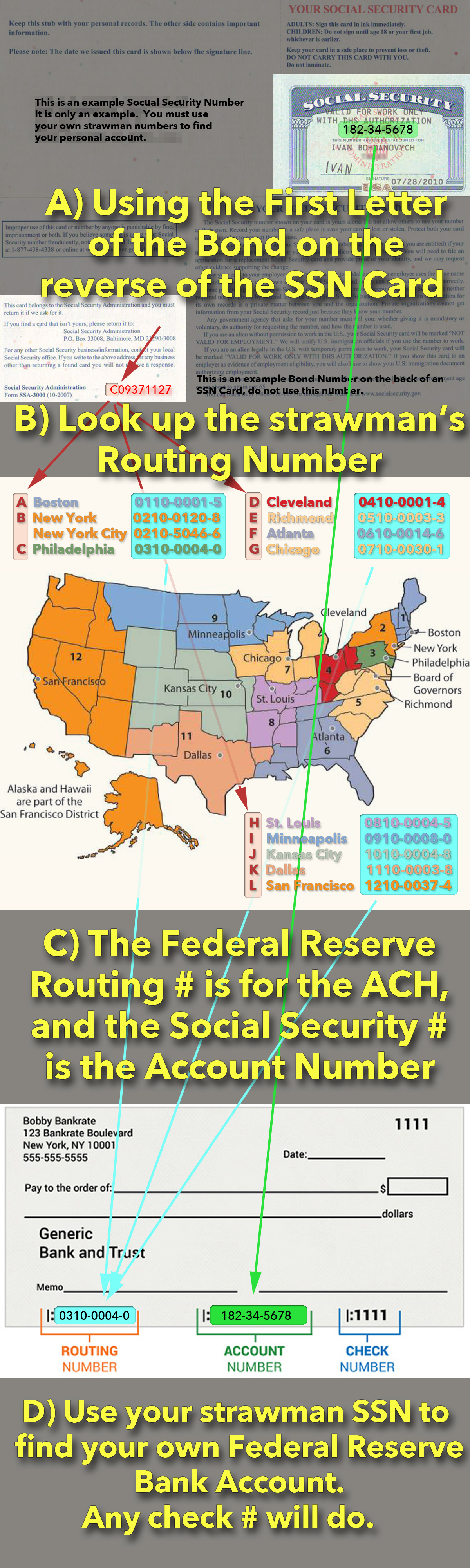 update 20170714 the federal reserve was saying that using federal reserve routing numbers are only for banks