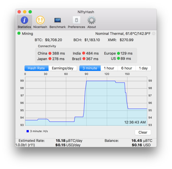 Niftyhash an apple mac mining gui client for mr nicehash the statistics screen is where the latest bitcoin bitcoin cash and local crypto prices are displayed the ping time to each nicehash location is also ccuart Image collections